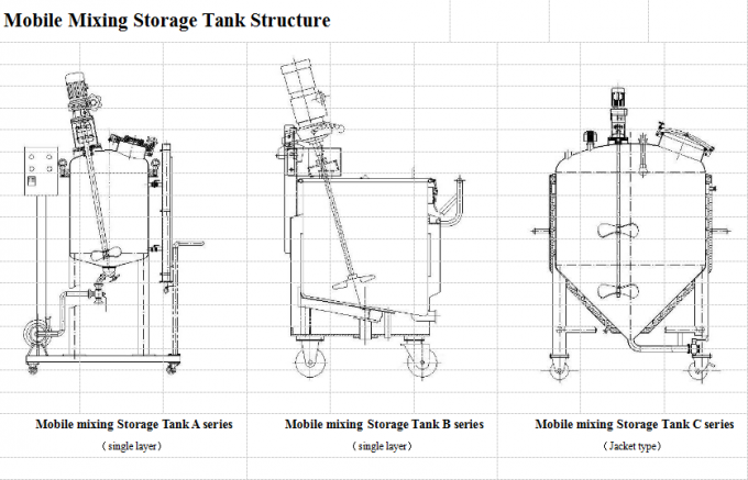 600L-20000L Mobile Stainless Steel Storage Tank With Wheels / SS304 SS316 Oil Tank Price