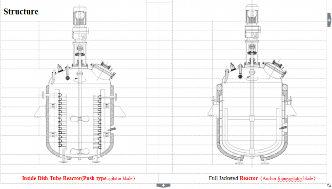 High Pressure Stirred Tank Reactor With Vertical Circular Tanks SS304 SS316